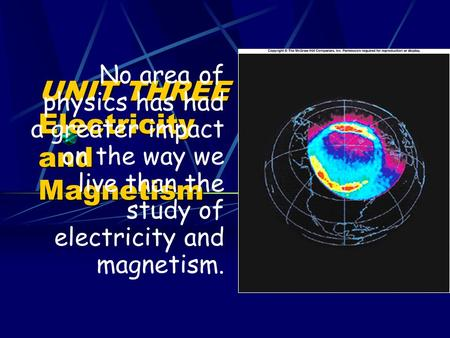UNIT THREE Electricity and Magnetism No area of physics has had a greater impact on the way we live than the study of electricity and magnetism.