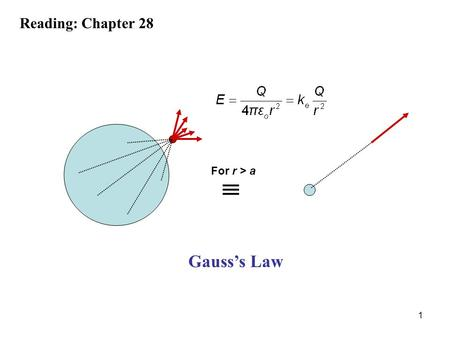 1 Gauss's Law For r > a Reading: Chapter 28. 2 Gauss's Law Chapter 28.