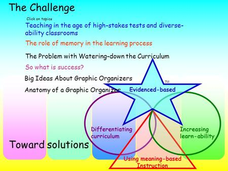 The Challenge The role of memory in the learning process Teaching in the age of high-stakes tests and diverse- ability classrooms The Problem with Watering-down.