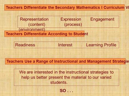 Teachers Differentiate the Secondary Mathematics I Curriculum Via Teachers Differentiate According to Student Teachers Use a Range of Instructional and.