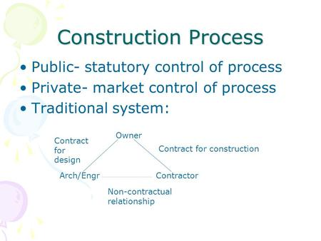 Construction Process Public- statutory control of process Private- market control of process Traditional system: Owner Arch/EngrContractor Non-contractual.