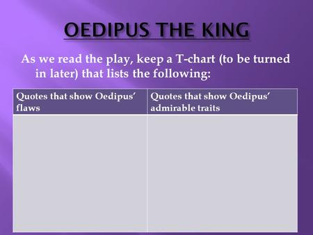 oedipus the king character essay Oedipus is not a tragic hero essays with this in mind, a close look at oedipus' character and as a king, oedipus is already considered to be somewhat of a.