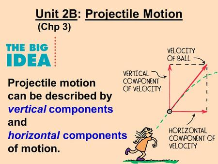 Projectile motion can be described by vertical components and horizontal components of motion. Unit 2B: Projectile Motion (Chp 3)