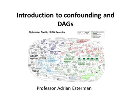 Introduction to confounding and DAGs Professor Adrian Esterman.