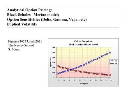 Analytical Option Pricing: Black-Scholes –Merton model; Option Sensitivities (Delta, Gamma, Vega, etc) Implied Volatility Finance 30233, Fall 2010 The.