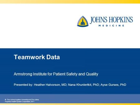 © The Johns Hopkins University and The Johns Hopkins Health System Corporation, 2011 <strong>Teamwork</strong> Data Armstrong Institute for Patient Safety and Quality <strong>Presented</strong>.