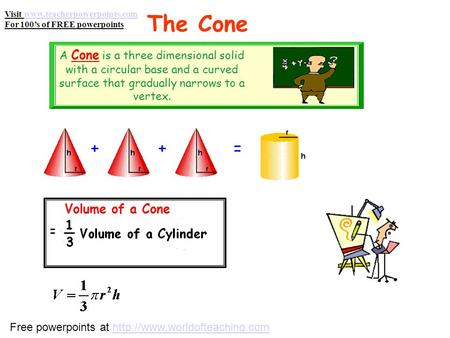 The Cone A Cone is a three dimensional solid with a circular base and a curved surface that gradually narrows to a vertex. Volume of a Cone = ++= Visit.