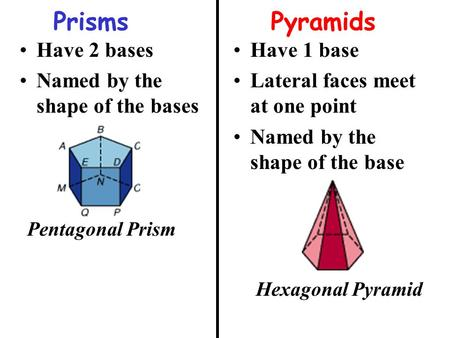 PrismsPyramids Have 2 bases Named by the shape of the bases Have 1 base Lateral faces meet at one point Named by the shape of the base Pentagonal Prism.
