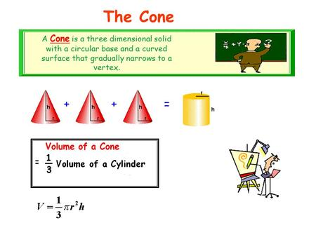 The Cone A Cone is a three dimensional solid with a circular base and a curved surface that gradually narrows to a vertex. Volume of a Cone = ++=