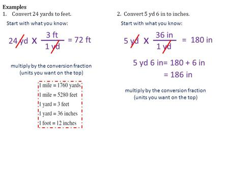 Feet and Inches Calculator – Add and Subtract Feet, Inches, and Fractions