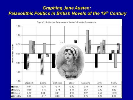 Graphing Jane Austen: Palaeolithic Politics in British Novels of the 19 th Century.