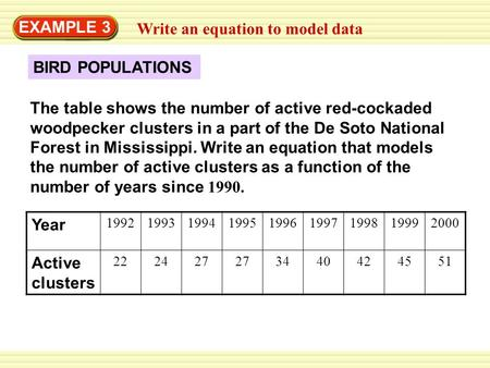 BIRD POPULATIONS EXAMPLE 3 Write an equation to model data The table shows the number of active red-cockaded woodpecker clusters in a part of the De Soto.