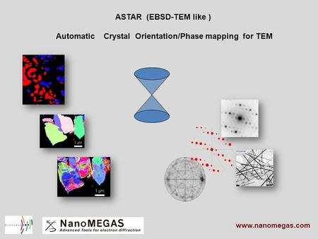 ASTAR (EBSD-TEM like ) Automatic Crystal Orientation/Phase mapping for TEM www.nanomegas.com.