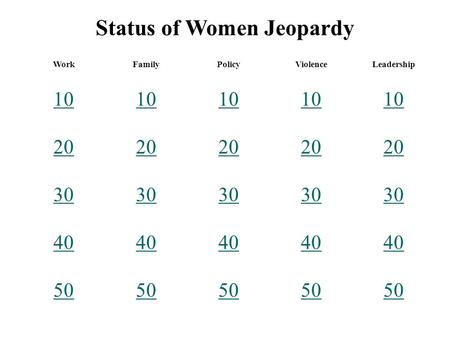 Status of Women Jeopardy WorkFamilyPolicyViolenceLeadership 10 20 30 40 50.