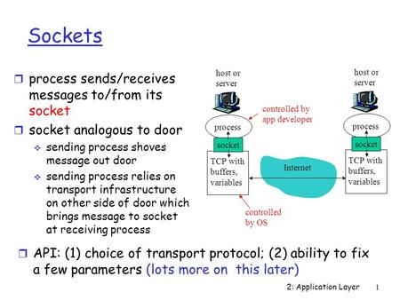 2: Application Layer 1 Sockets r process sends/receives messages to/from its socket r socket analogous to door  sending process shoves message out door.