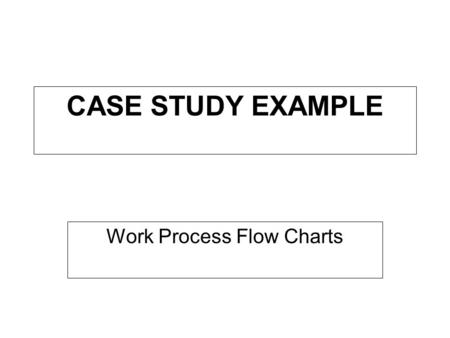 CASE STUDY EXAMPLE Work Process Flow Charts. WORK IDENTIFICATION / WORK ORDER PROCESSING Review Notification Asset Coordinator Notification complete and.
