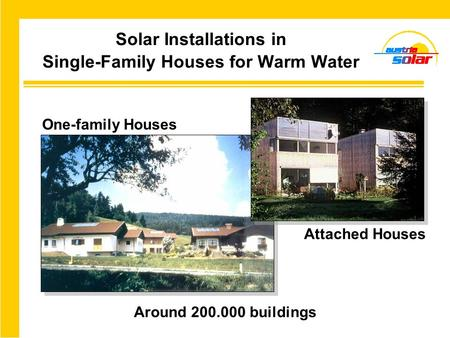 Around 200.000 buildings Solar Installations in Single-Family Houses for Warm Water One-family Houses Attached Houses.