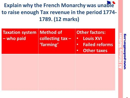 AS History Matters www.pastmatters.org AS History Matters www.pastmatters.org Explain why the French Monarchy was unable to raise enough Tax revenue in.