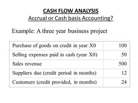 CASH FLOW ANALYSIS Accrual or Cash basis Accounting? Purchase of goods on credit in year X0100 Selling expenses paid in cash (year X0)50 Sales revenue500.