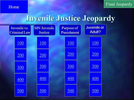 Home Juvenile vs. Criminal Law Juvenile or Adult? Purpose of Punishment MN Juvenile Justice Juvenile Justice Jeopardy Juvenile Justice Jeopardy 100 200.