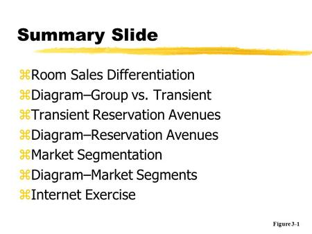 Summary Slide zRoom Sales Differentiation zDiagram–Group vs. Transient zTransient Reservation Avenues zDiagram–Reservation Avenues zMarket Segmentation.