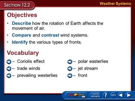 Objectives Describe how the rotation of Earth affects the movement of air. Compare and contrast wind systems. Identify the various types of fronts. –Coriolis.