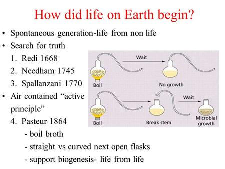 How did life on Earth begin? Spontaneous generation-life from non lifeSpontaneous generation-life from non life Search for truth 1. Redi 1668 2. Needham.