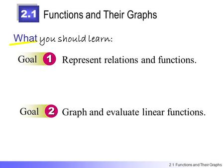 2.1 Functions and Their Graphs What you should learn: Goal1 Goal2 Represent relations and functions. Graph and evaluate linear functions. 2.1 Functions.
