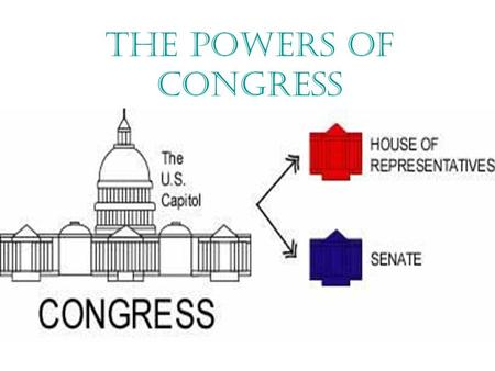 The Powers of Congress. Limited Government -Article One -Congress is given certain powers -defined in Article 1 of the Constitution -Congress is denied.