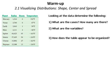 Warm-up 2.1 Visualizing Distributions: Shape, Center and Spread.