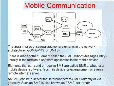 Mobile Communication The SMS implies of several additional elements in the network architecture <GSM GPRS, or UMTS> There is also another Element called.