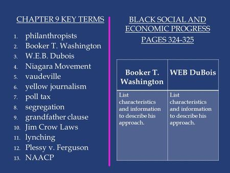 dubois and washington No two men of equal stature could have come from different places than booker t  washington and w e b du bois one was born during.
