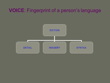 VOICE: Fingerprint of a person's language DICTION DETAILIMAGERYSYNTAX.