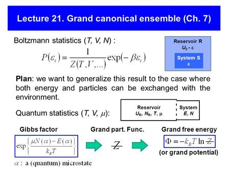 Lecture 21. Grand canonical ensemble (Ch. 7)