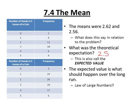 7.4 The Mean The means were 2.62 and 2.56. – What does this say in relation to the problem? What was the theoretical expectation? – This is also call the.