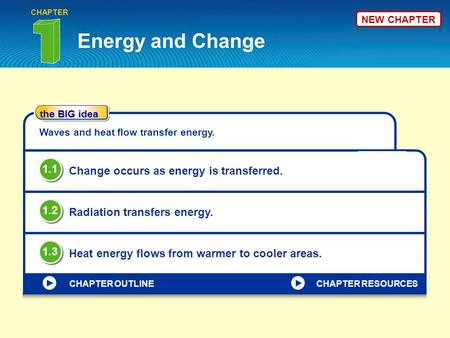 Energy and Change CHAPTER the BIG idea CHAPTER OUTLINE Waves and heat flow transfer energy. Change occurs as energy is transferred. 1.1 Radiation transfers.