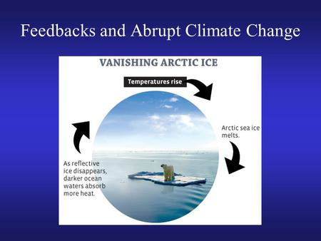 Feedbacks and Abrupt Climate Change. Review of last lecture Global climate models: Earth system models (5 components) Global climate models can reproduce.
