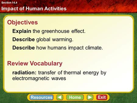 Objectives Review Vocabulary Explain the greenhouse effect.