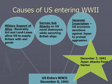 Causes of US entering WWII Military Support of Allies -Neutrality Act and Lend-Lease allow US to supply Britain with war goods German Sub Attacks on US.