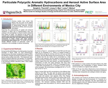 Particulate Polycyclic Aromatic Hydrocarbons and Aerosol Active Surface Area in Different Environments of Mexico City Dwight A. Thornhill 1, Linsey C.