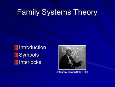 Family Systems Theory Introduction Introduction Symbols Symbols Interlocks Interlocks Dr Murray Bowen1913-1990.