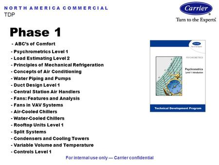 For internal use only — Carrier confidential Phase 1 - ABC's of Comfort - Psychrometrics Level 1 - Load Estimating Level 2 - Principles of Mechanical Refrigeration.