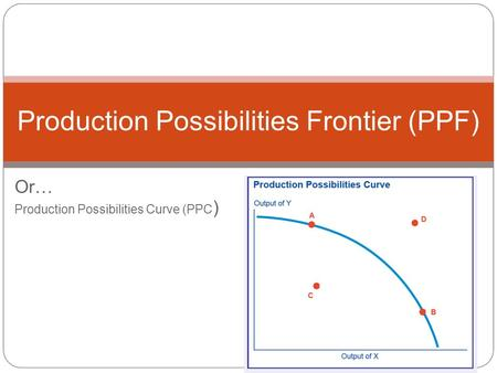 Or… Production Possibilities Curve (PPC ) Production Possibilities Frontier (PPF)