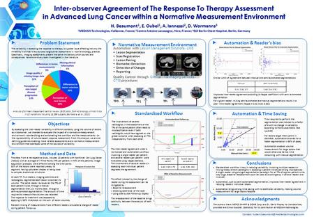 1 Inter-observer Agreement of The Response To Therapy AssessmentInter-observer Agreement of The Response To Therapy Assessment in Advanced Lung Cancer.