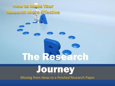 Moving from Ideas to a finished Research Paper. Brainstorming: Beginning the Process Make a list of any subjects that you find interesting - Anything.