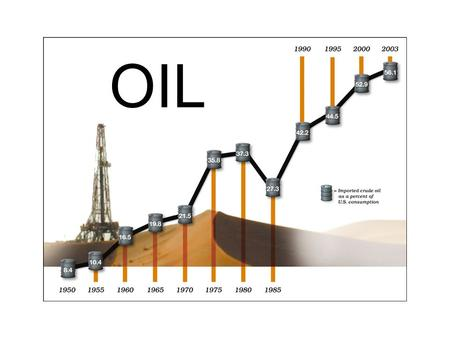 OIL. Oil company profits Oil companyEstimated net income Financial Times profit predictions BP$4.8 billionUp 85 percent Chevron$3.7 billionRoughly.