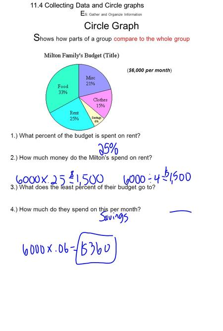 11.4 Collecting Data and Circle graphs E S: Gather and Organize Information 1.) What percent of the budget is spent on rent? 2.) How much money do the.