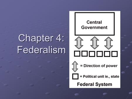 Chapter 4: Federalism What is Federalism? Federalism is the way we divide power between the central national government, and the regional state governments.