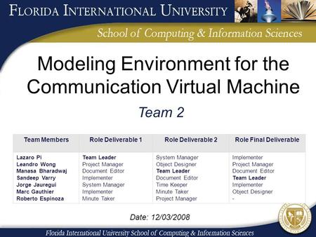 Modeling Environment for the Communication Virtual Machine Team 2 Date: 12/03/2008 Team MembersRole Deliverable 1Role Deliverable 2Role Final Deliverable.