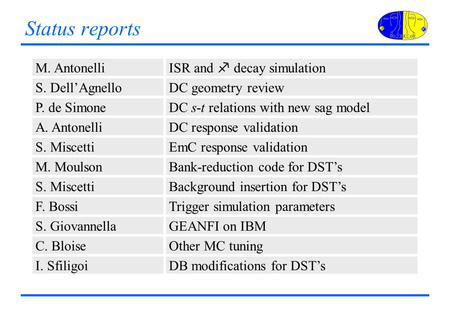 Status reports M. Antonelli ISR and f decay simulation S. Dell'AgnelloDC geometry review P. de SimoneDC s-t relations with new sag model A. AntonelliDC.